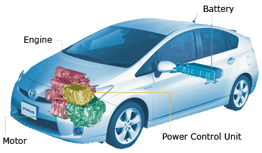 Hybrid Cars repair and service in San Clemente CA