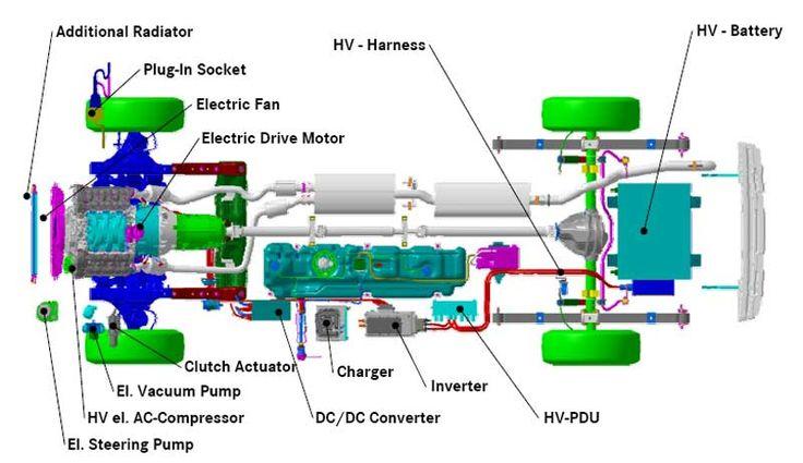Hybrid Component Parts, San Clemente Auto Center